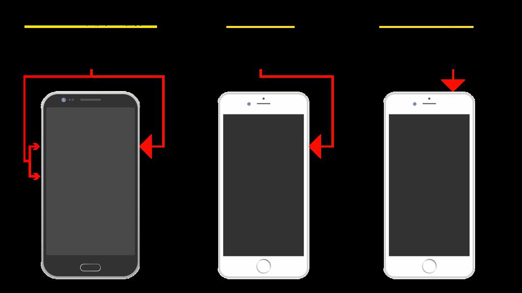 iPhone操作。パワーボタンを表示させる方法。