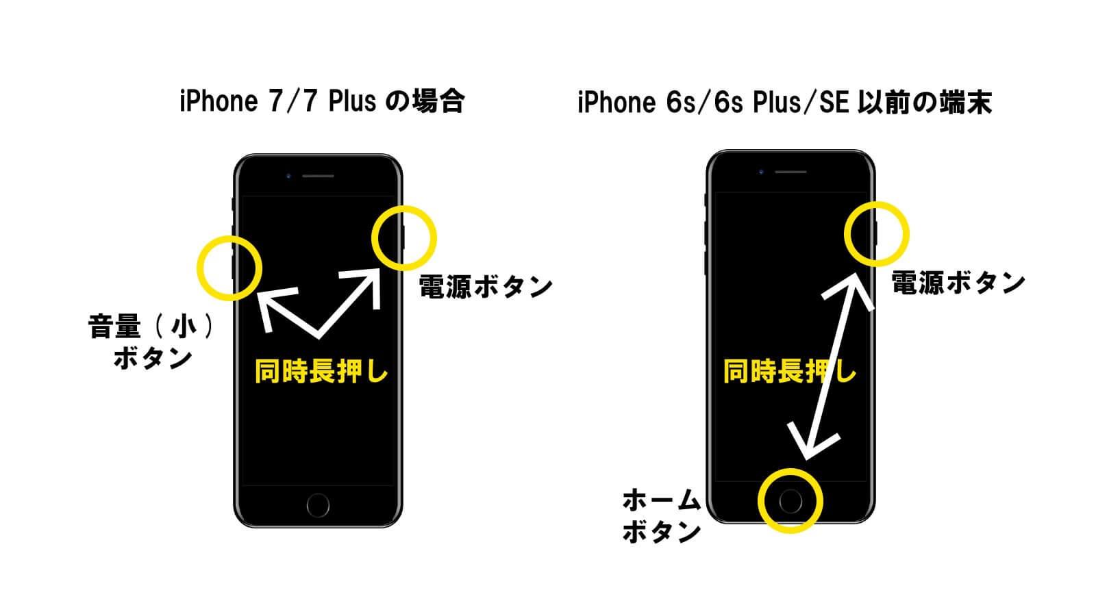 iphone操作。7以前の機種の強制再起動の方法。